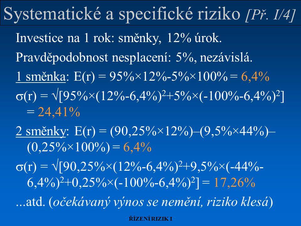 Systematické a specifické riziko [Př. I/4]